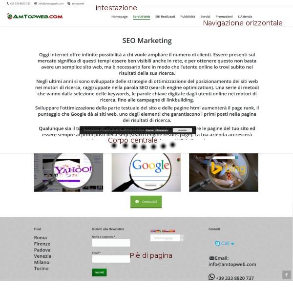 layout responsive; divisione della pagina